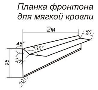 planka-frontona-shema