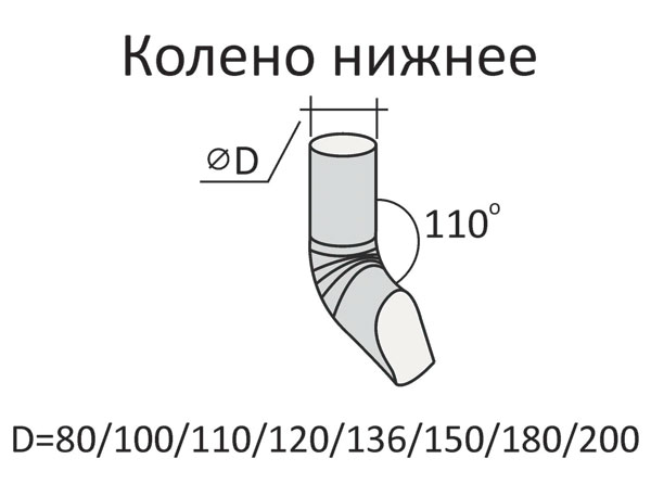 koleno_nignee_shem (1)