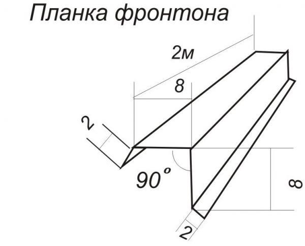 planka-frontona-vodostokstroy