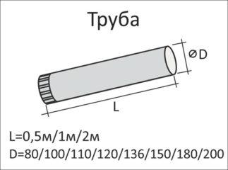 труба схема