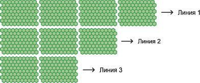 Подготовка основания для монтажа газонной решетки