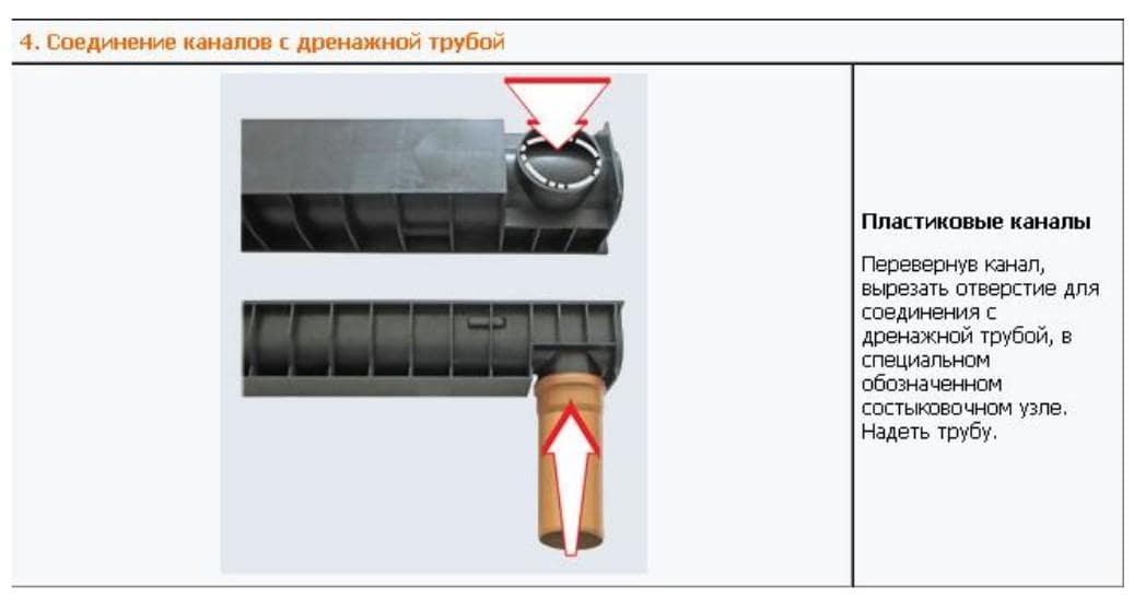 Соединение каналов с дренажной трубой