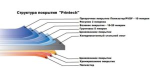 Евроштакетник Printech под дерево