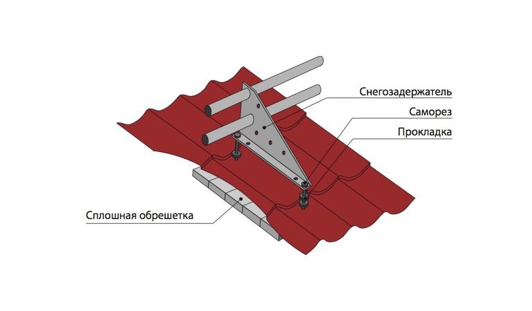 Установка снегозадержателя на кровле из металлочерепицы