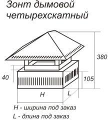 Расчет конструкции дымника