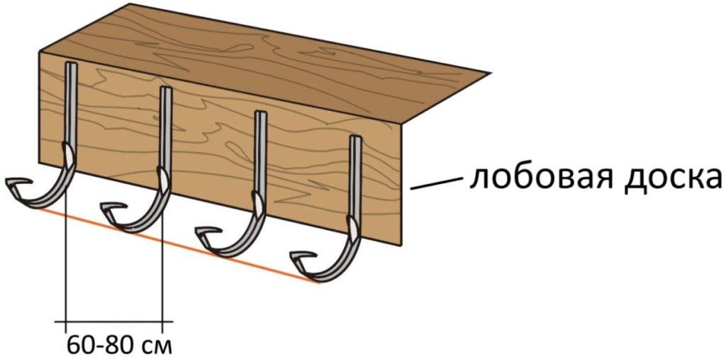 Крепление крюка к лобовой доске