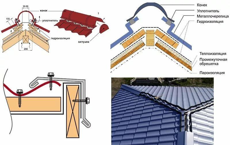 Монтаж конька на крышу