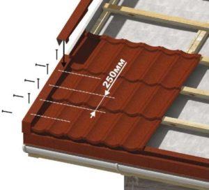 Планка на крышу из металлочерепицы