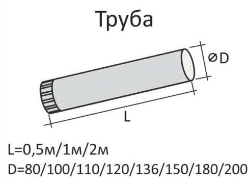 Диаметр водосточной трубы