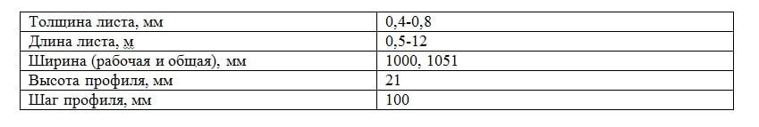 Технические характеристики С21