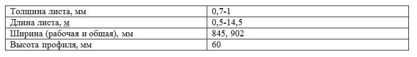 Технические характеристики Н60