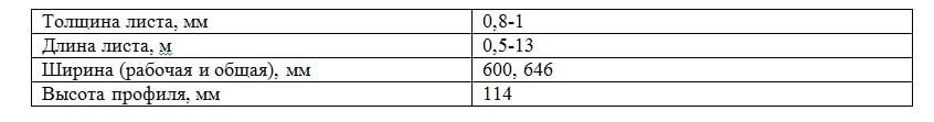Технические характеристики Н114-600