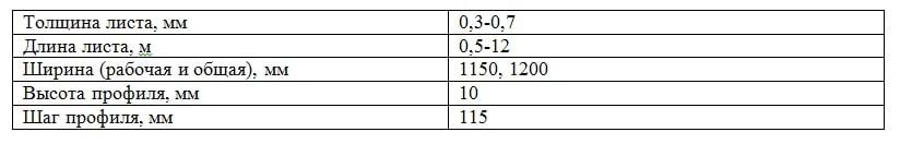Технические характеристики С10