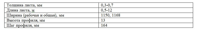 Технические характеристики С13