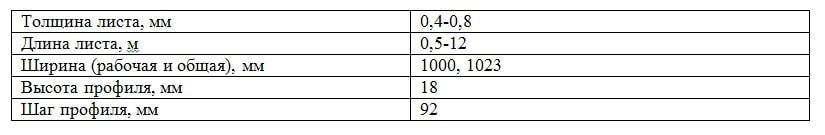 Технические характеристики С18