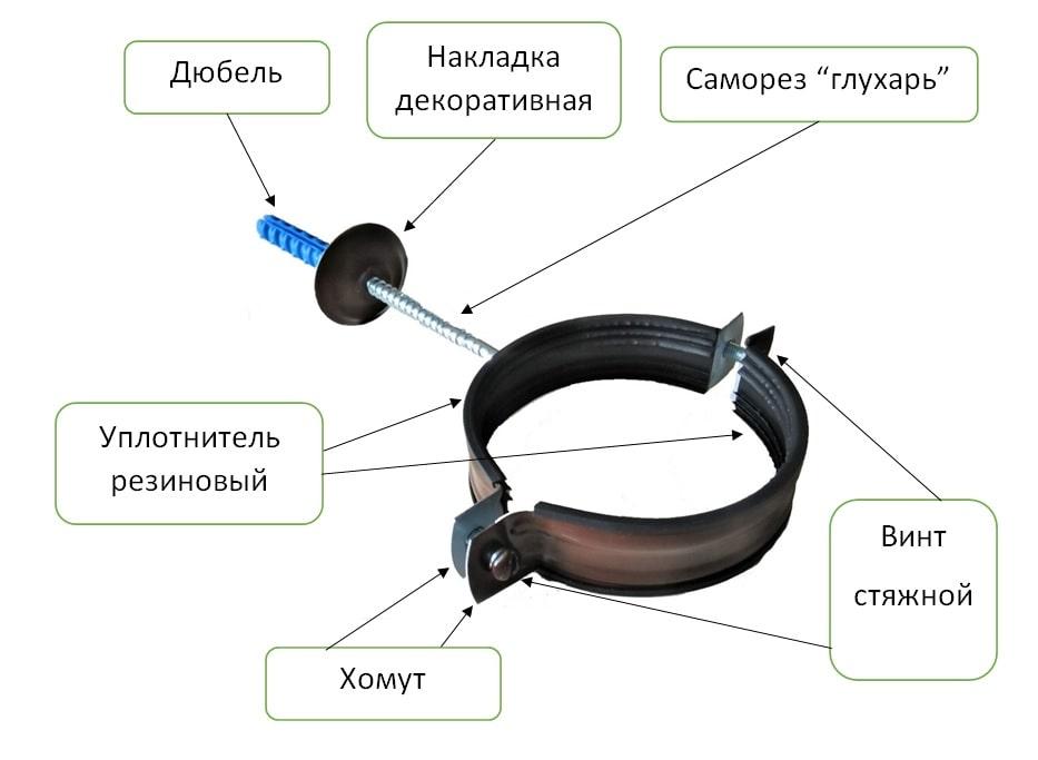 Крепление трубы диаметром 100 мм